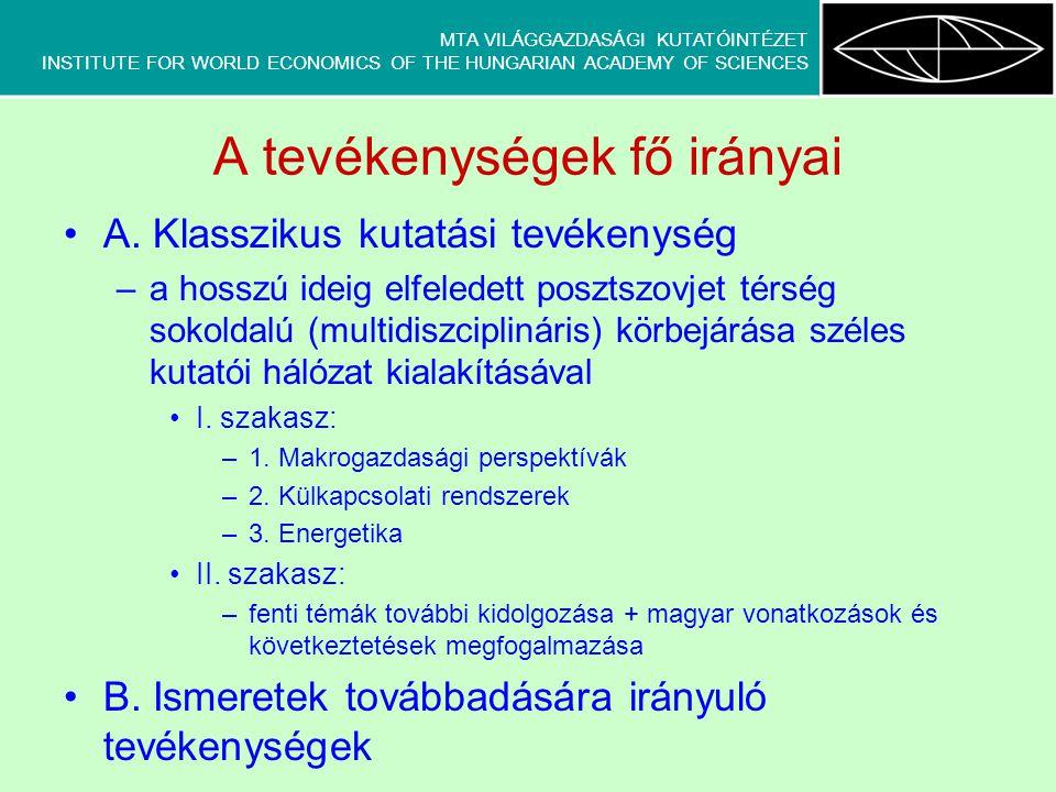 MTA VILÁGGAZDASÁGI KUTATÓINTÉZET INSTITUTE FOR WORLD ECONOMICS OF THE HUNGARIAN ACADEMY OF SCIENCES A tevékenységek fő irányai A. Klasszikus kutatási
