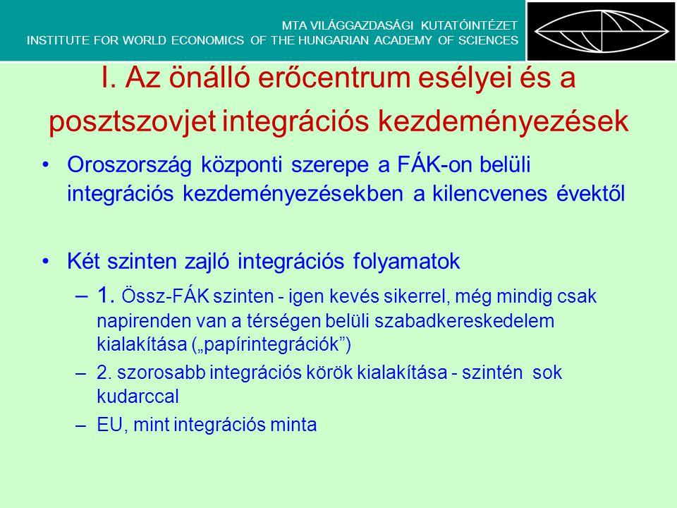 FÁK-on belüli integrációs célkitűzések orosz részvétellel és kezdeményezéssel