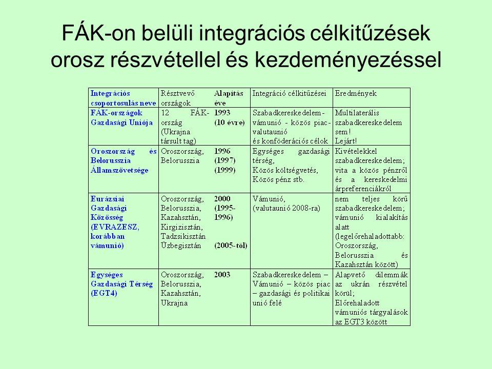 MTA VILÁGGAZDASÁGI KUTATÓINTÉZET INSTITUTE FOR WORLD ECONOMICS OF THE HUNGARIAN ACADEMY OF SCIENCES 5.