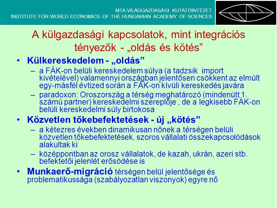 """MTA VILÁGGAZDASÁGI KUTATÓINTÉZET INSTITUTE FOR WORLD ECONOMICS OF THE HUNGARIAN ACADEMY OF SCIENCES A külgazdasági kapcsolatok, mint integrációs tényezők - """"oldás és kötés Külkereskedelem - """"oldás –a FÁK-on belüli kereskedelem súlya (a tadzsik import kivételével) valamennyi országban jelentősen csökkent az elmúlt egy-másfél évtized során a FÁK-on kívüli kereskedés javára –paradoxon: Oroszország a térség meghatározó (mindenütt 1."""