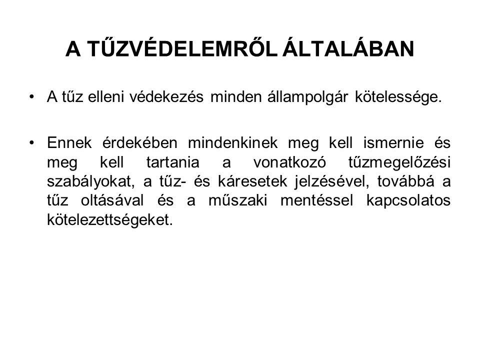 TŰZVESZÉLYES TEVÉKENYSÉG 4.5.
