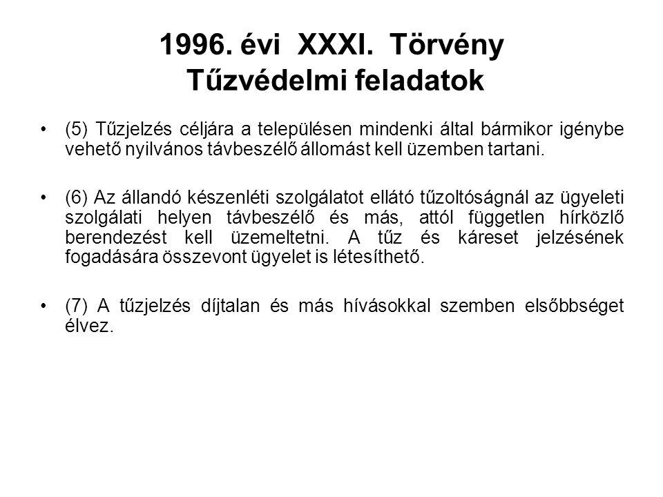 1996.évi XXXI.