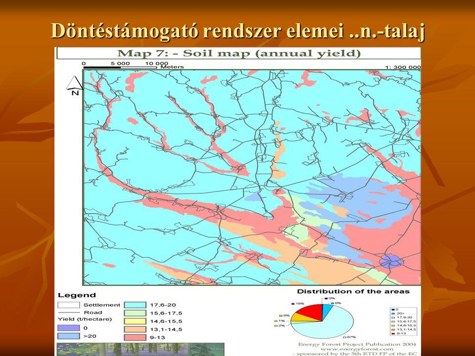 Döntéstámogató rendszer elemei..n.-talaj
