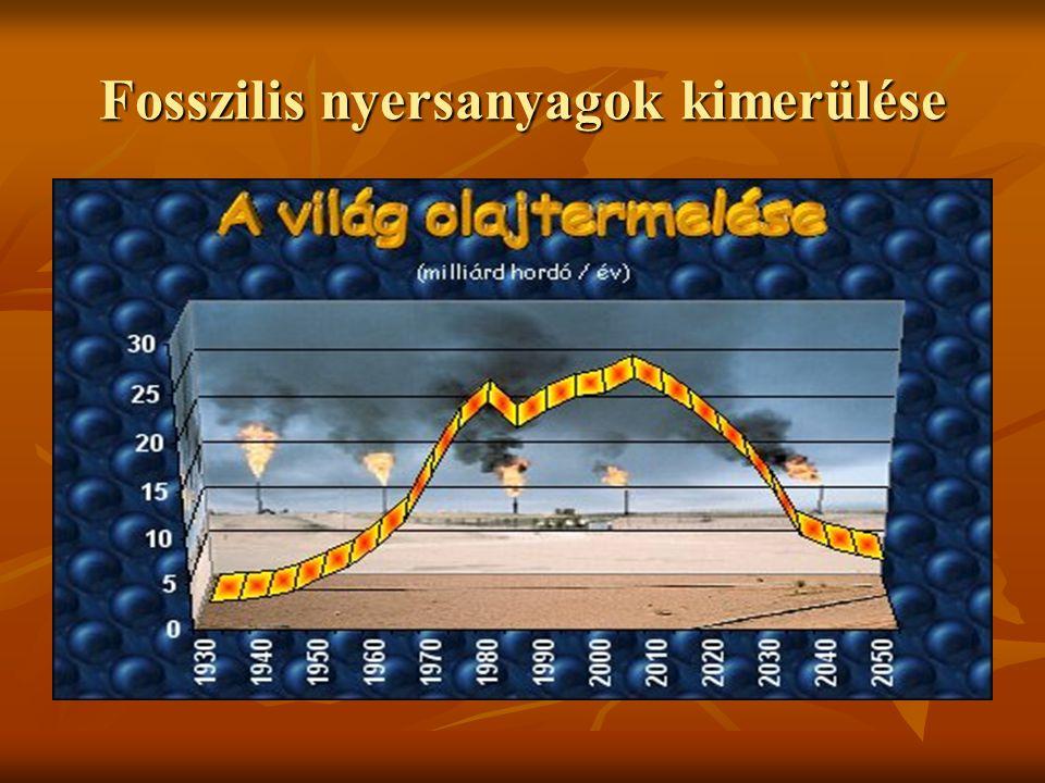Fosszilis nyersanyagok kimerülése
