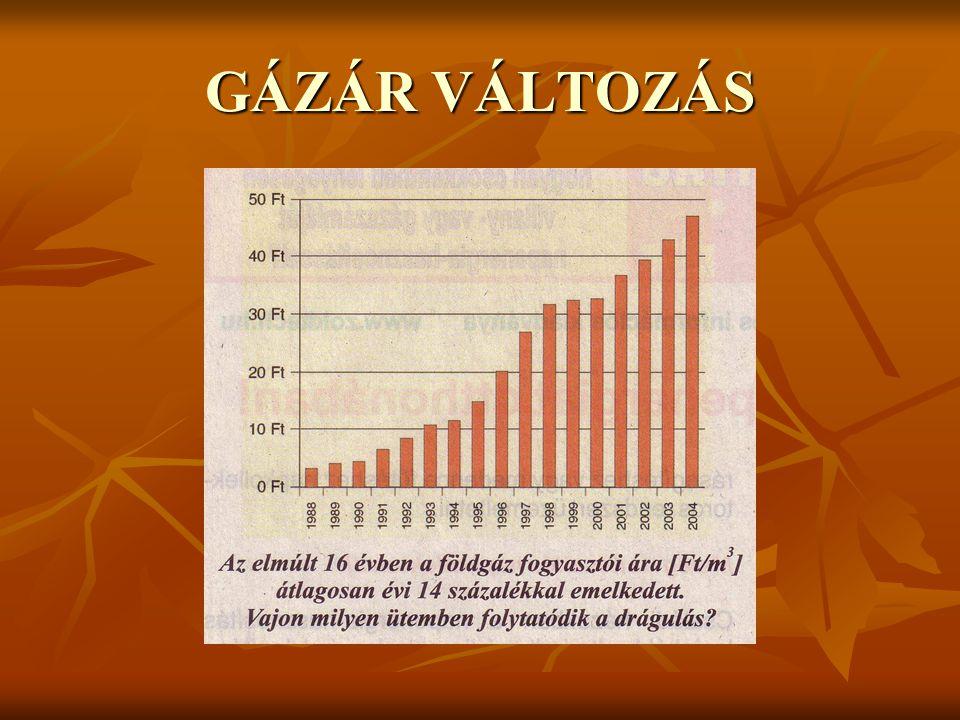 ENERGIA IMPORT Magyarország éves energiaigénye1040 PJ Magyarország éves energiaigénye1040 PJ Ennek 60%-a (583 PJ) import Ennek 60%-a (583 PJ) import