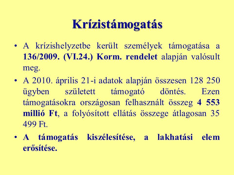 Krízistámogatás A krízishelyzetbe került személyek támogatása a 136/2009. (VI.24.) Korm. rendelet alapján valósult meg. A 2010. április 21-i adatok al
