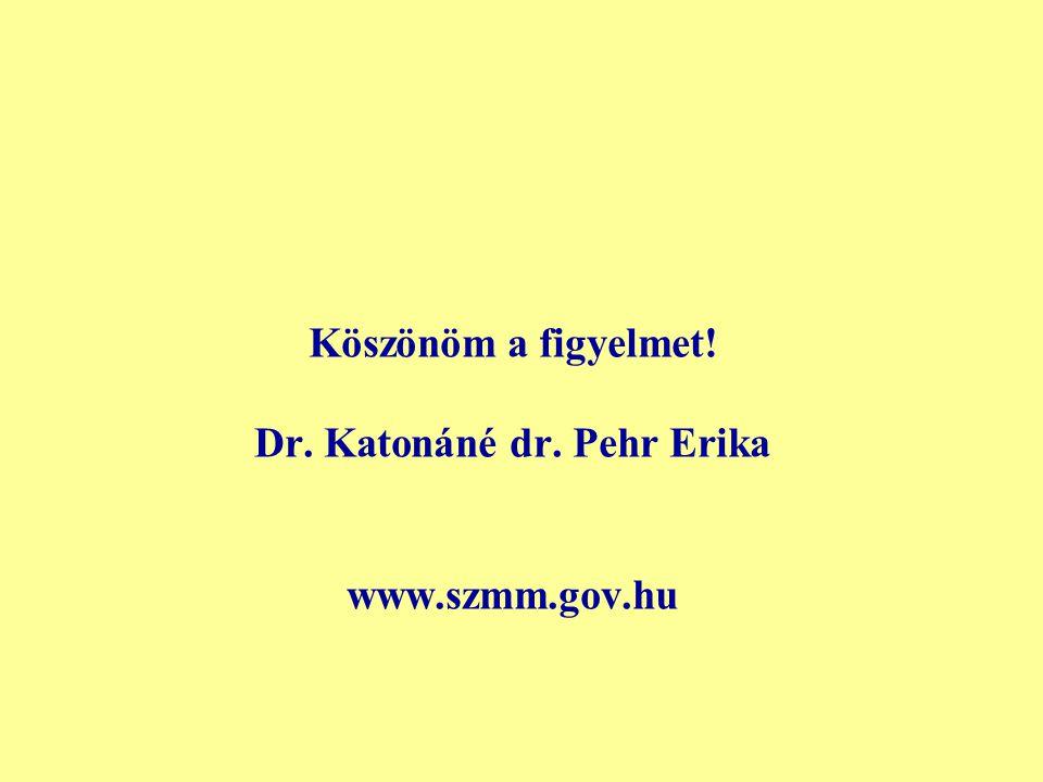 Köszönöm a figyelmet! Dr. Katonáné dr. Pehr Erika www.szmm.gov.hu
