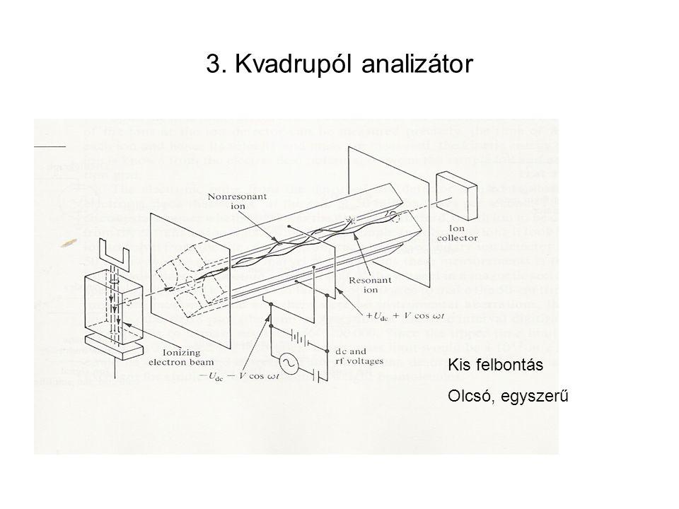 3. Kvadrupól analizátor Kis felbontás Olcsó, egyszerű