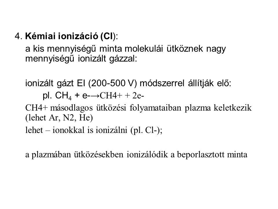4. Kémiai ionizáció (CI): a kis mennyiségű minta molekulái ütköznek nagy mennyiségű ionizált gázzal: ionizált gázt EI (200-500 V) módszerrel állítják
