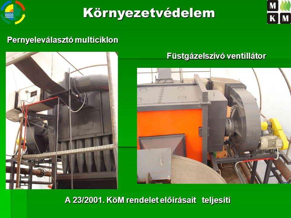 A 23/2001. KöM rendelet előírásait teljesíti Környezetvédelem Pernyeleválasztó multiciklon Füstgázelszívó ventillátor
