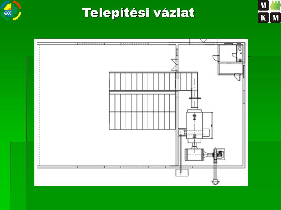 EnergiahordozóneveFűtőértékMJBekerülés Ft/kg/m³ Fajlagosbekerülés Árarány a földgázhoz, LPG-hez, a könnyű fűtőolajhoz képest %-ban Lágyszárú bálázott Lágyszárú pellet Fásapríték Földgáz34,1822,4337558 Tart.