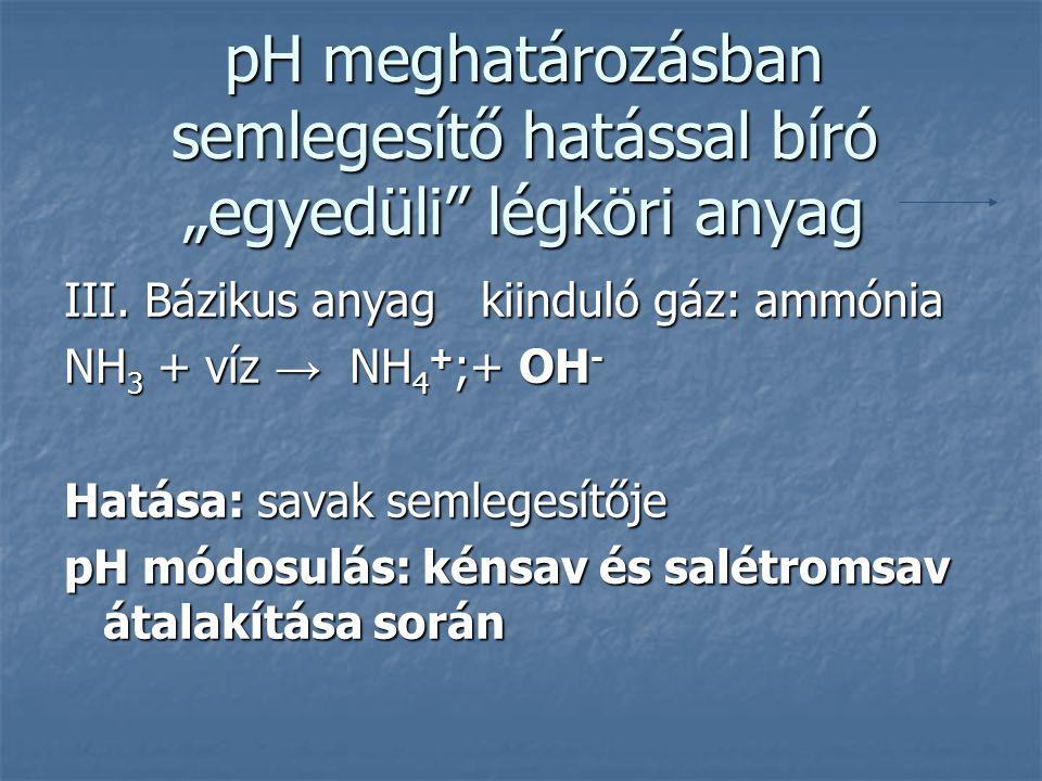 pH-t meghatározó ionok Mészáros (1993) szerint
