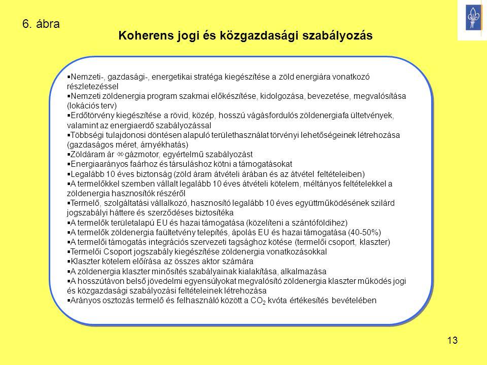 13 Koherens jogi és közgazdasági szabályozás  Nemzeti-, gazdasági-, energetikai stratéga kiegészítése a zöld energiára vonatkozó részletezéssel  Nem
