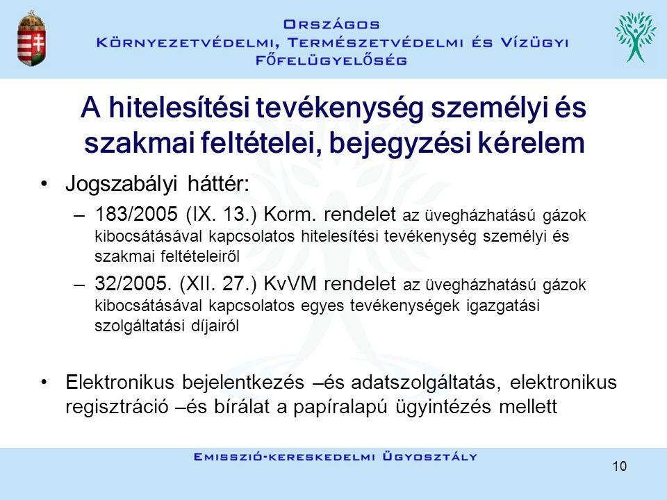 10 A hitelesítési tevékenység személyi és szakmai feltételei, bejegyzési kérelem Jogszabályi háttér: –183/2005 (IX. 13.) Korm. rendelet az üvegházhatá