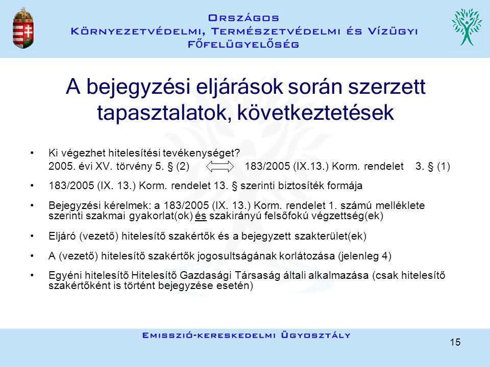 15 A bejegyzési eljárások során szerzett tapasztalatok, következtetések Ki végezhet hitelesítési tevékenységet? 2005. évi XV. törvény 5. § (2) 183/200