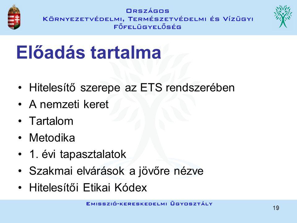 19 Előadás tartalma Hitelesítő szerepe az ETS rendszerében A nemzeti keret Tartalom Metodika 1.