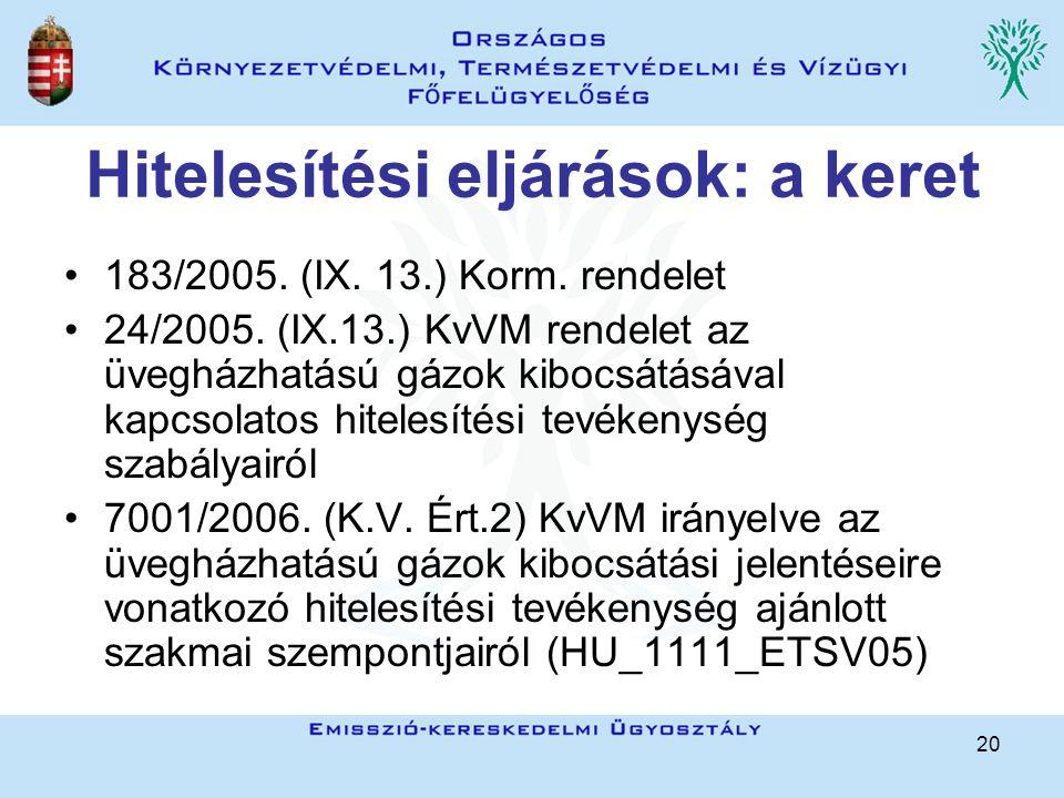 20 Hitelesítési eljárások: a keret 183/2005. (IX. 13.) Korm. rendelet 24/2005. (IX.13.) KvVM rendelet az üvegházhatású gázok kibocsátásával kapcsolato