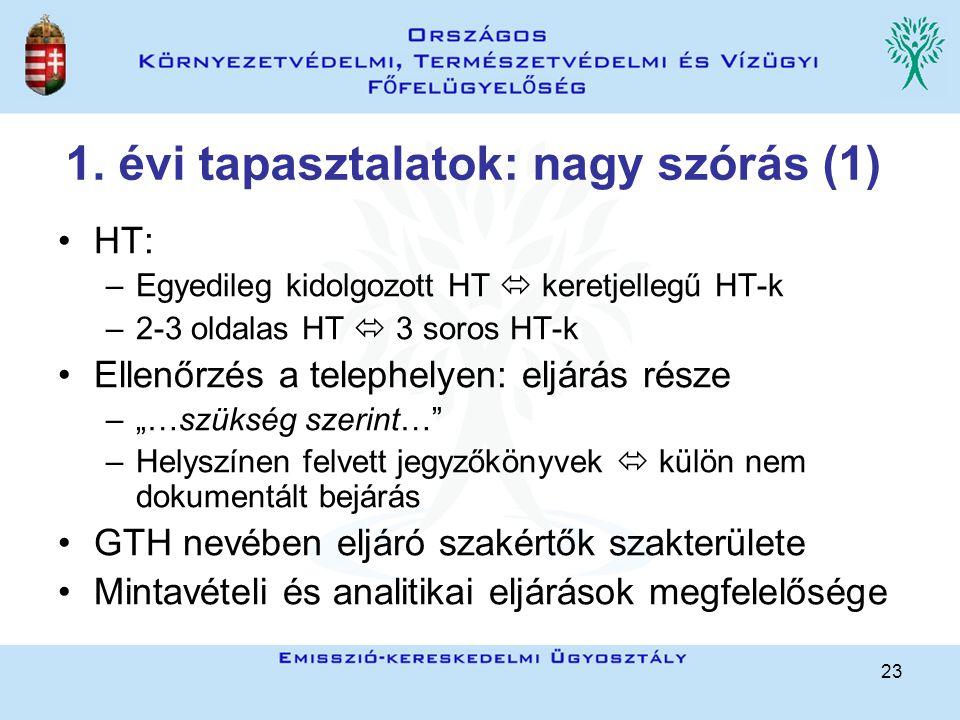 23 1. évi tapasztalatok: nagy szórás (1) HT: –Egyedileg kidolgozott HT  keretjellegű HT-k –2-3 oldalas HT  3 soros HT-k Ellenőrzés a telephelyen: el