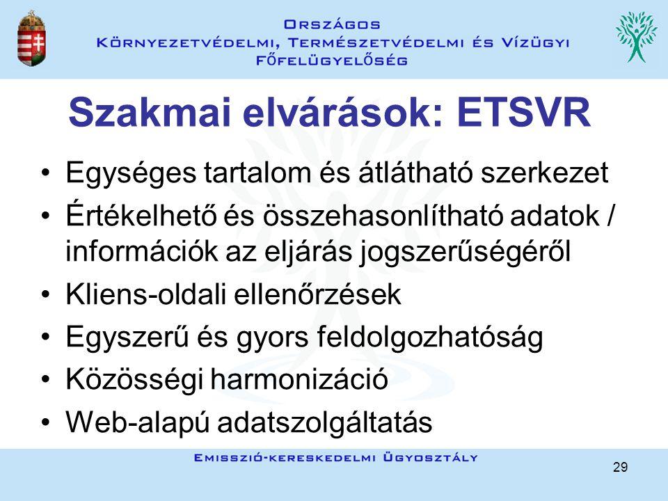 29 Szakmai elvárások: ETSVR Egységes tartalom és átlátható szerkezet Értékelhető és összehasonlítható adatok / információk az eljárás jogszerűségéről