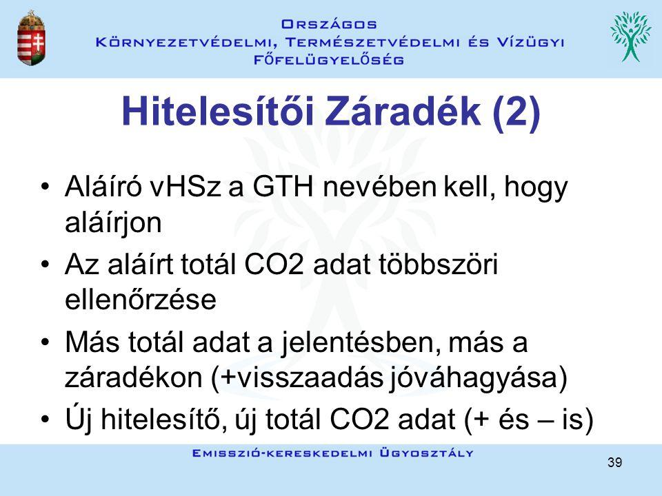 39 Hitelesítői Záradék (2) Aláíró vHSz a GTH nevében kell, hogy aláírjon Az aláírt totál CO2 adat többszöri ellenőrzése Más totál adat a jelentésben, más a záradékon (+visszaadás jóváhagyása) Új hitelesítő, új totál CO2 adat (+ és – is)