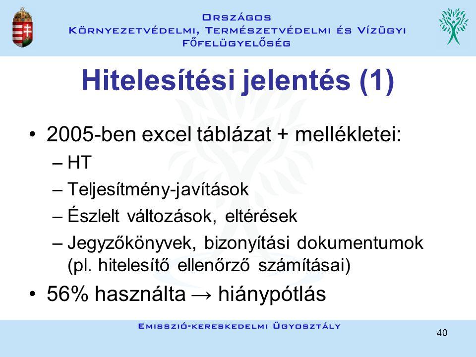 40 Hitelesítési jelentés (1) 2005-ben excel táblázat + mellékletei: –HT –Teljesítmény-javítások –Észlelt változások, eltérések –Jegyzőkönyvek, bizonyí