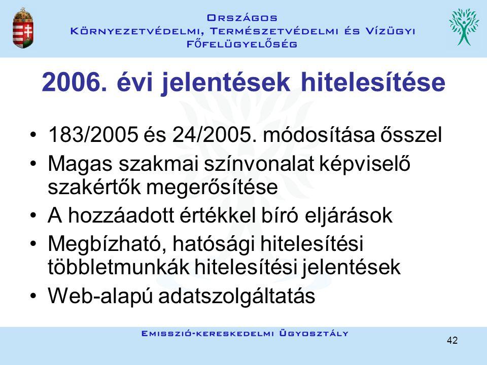 42 2006. évi jelentések hitelesítése 183/2005 és 24/2005. módosítása ősszel Magas szakmai színvonalat képviselő szakértők megerősítése A hozzáadott ér