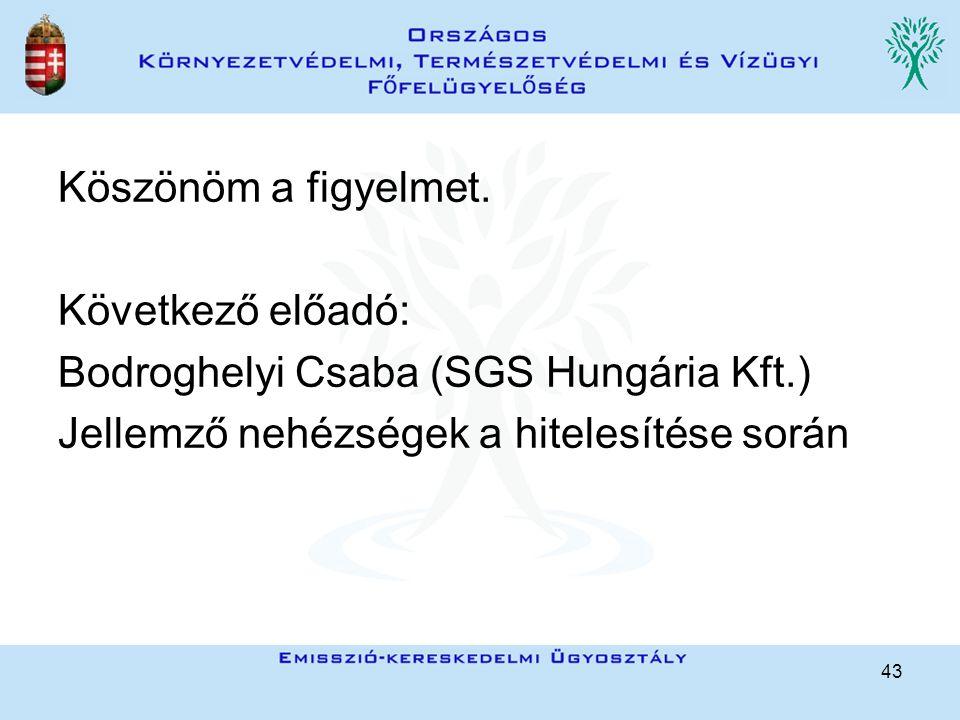 43 Köszönöm a figyelmet. Következő előadó: Bodroghelyi Csaba (SGS Hungária Kft.) Jellemző nehézségek a hitelesítése során
