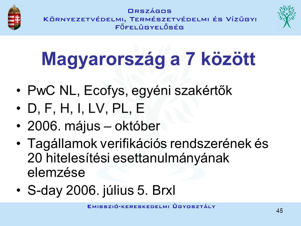 45 Magyarország a 7 között PwC NL, Ecofys, egyéni szakértők D, F, H, I, LV, PL, E 2006. május – október Tagállamok verifikációs rendszerének és 20 hit