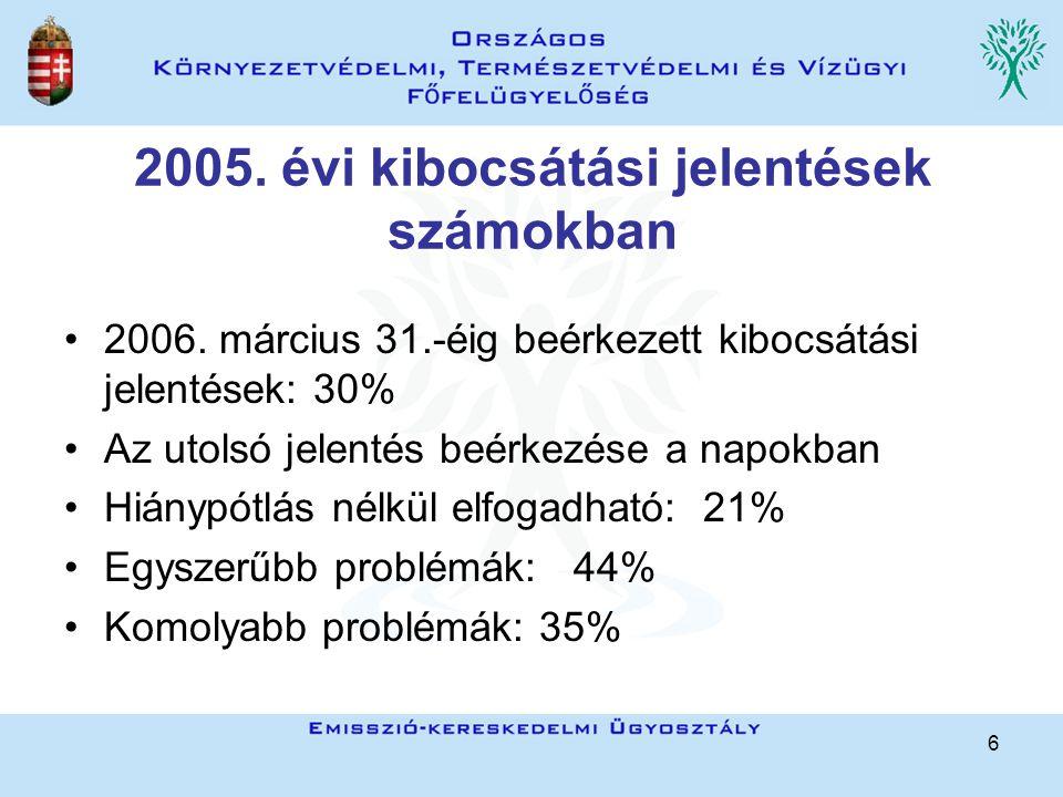6 2005. évi kibocsátási jelentések számokban 2006. március 31.-éig beérkezett kibocsátási jelentések: 30% Az utolsó jelentés beérkezése a napokban Hiá