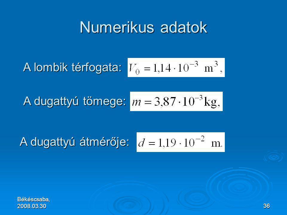 Békéscsaba, 2008.03.3036 Numerikus adatok A lombik térfogata: A dugattyú tömege: A dugattyú átmérője: