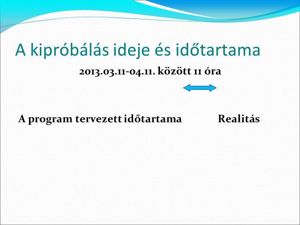A kipróbálás ideje és időtartama 2013.03.11-04.11. között 11 óra A program tervezett időtartama Realitás