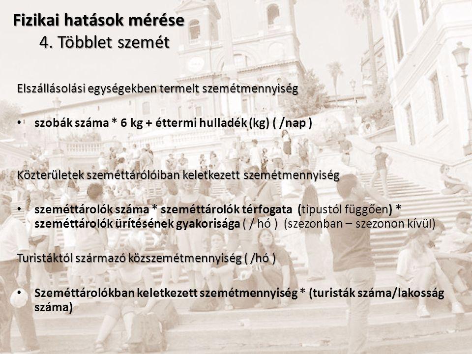 Elszállásolási egységekben termelt szemétmennyiség szobák száma * 6 kg + éttermi hulladék (kg) ( /nap ) Közterületek szeméttárólóiban keletkezett szem