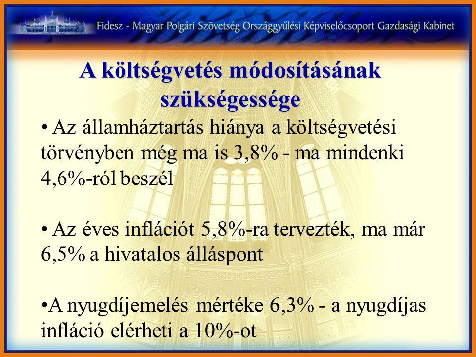 A Pénzügyminisztérium számításai