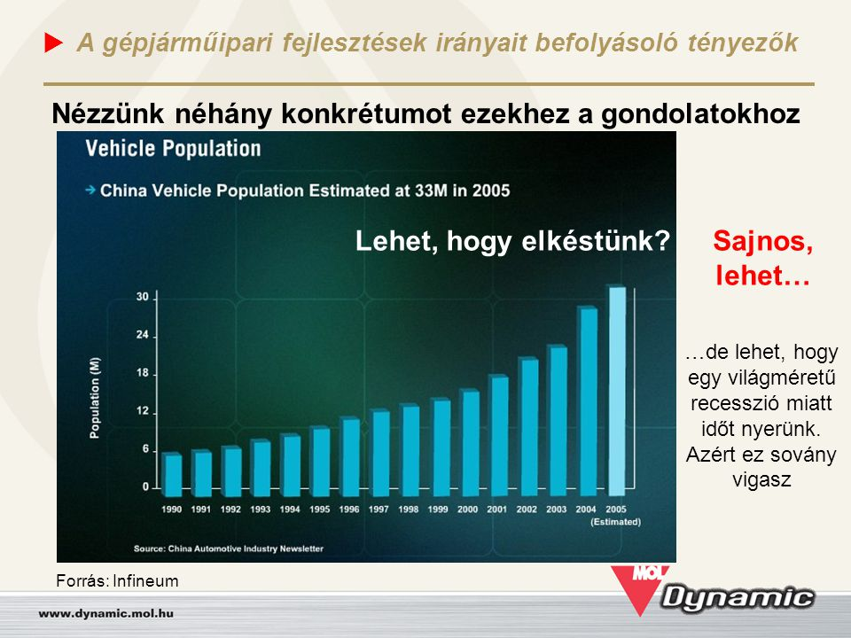 A gépjárműipari fejlesztések európai irányai Milyen kihívások állnak az autóipar előtt.