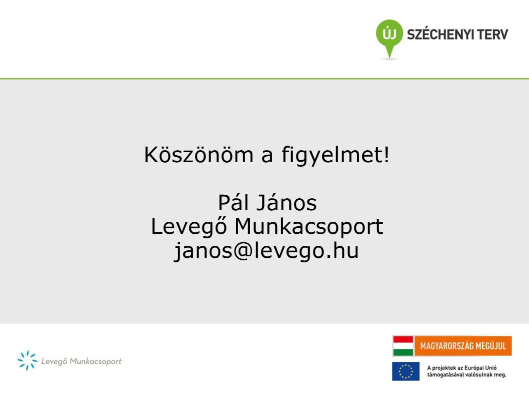 Köszönöm a figyelmet! Pál János Levegő Munkacsoport janos@levego.hu