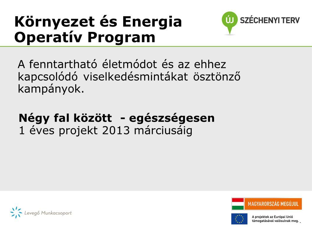Környezet és Energia Operatív Program A fenntartható életmódot és az ehhez kapcsolódó viselkedésmintákat ösztönző kampányok.