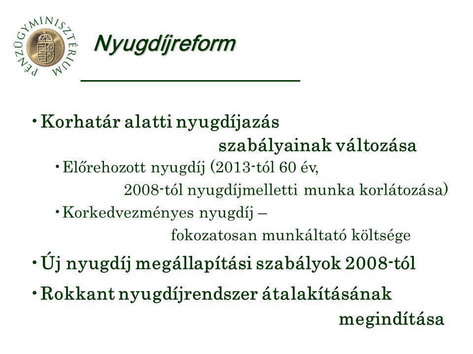 Nyugdíjreform Korhatár alatti nyugdíjazás szabályainak változása Előrehozott nyugdíj (2013-tól 60 év, 2008-tól nyugdíjmelletti munka korlátozása) Kork