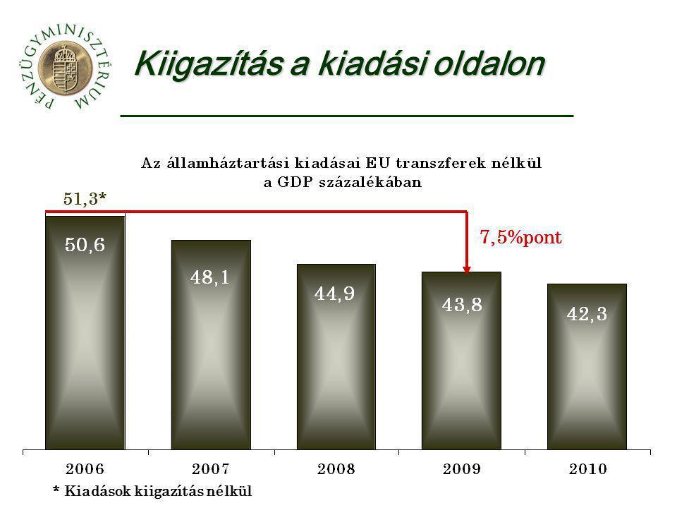 Közigazgatási reform