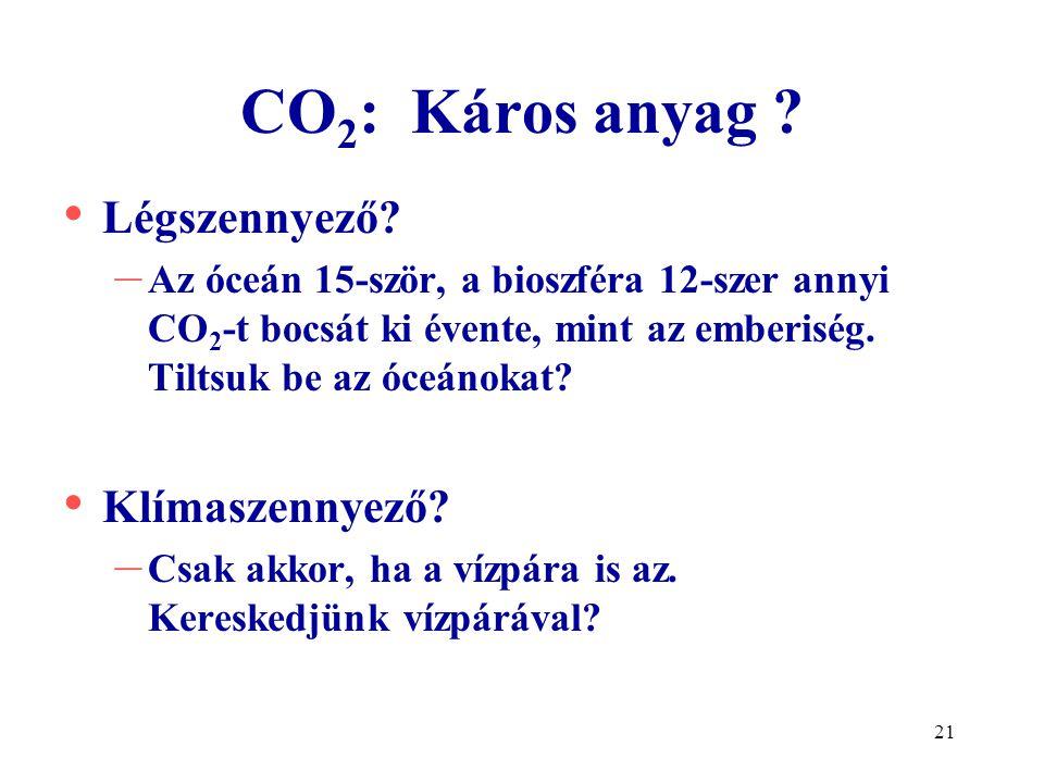 21 CO 2 : Káros anyag ? Légszennyező? – Az óceán 15-ször, a bioszféra 12-szer annyi CO 2 -t bocsát ki évente, mint az emberiség. Tiltsuk be az óceánok