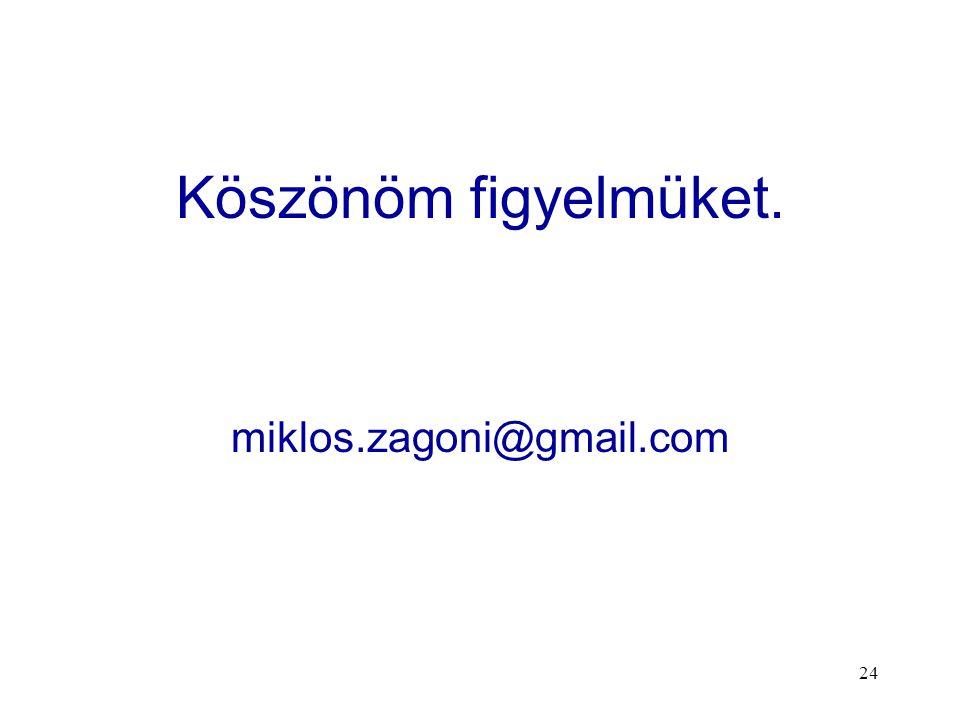 24 Köszönöm figyelmüket. miklos.zagoni@gmail.com