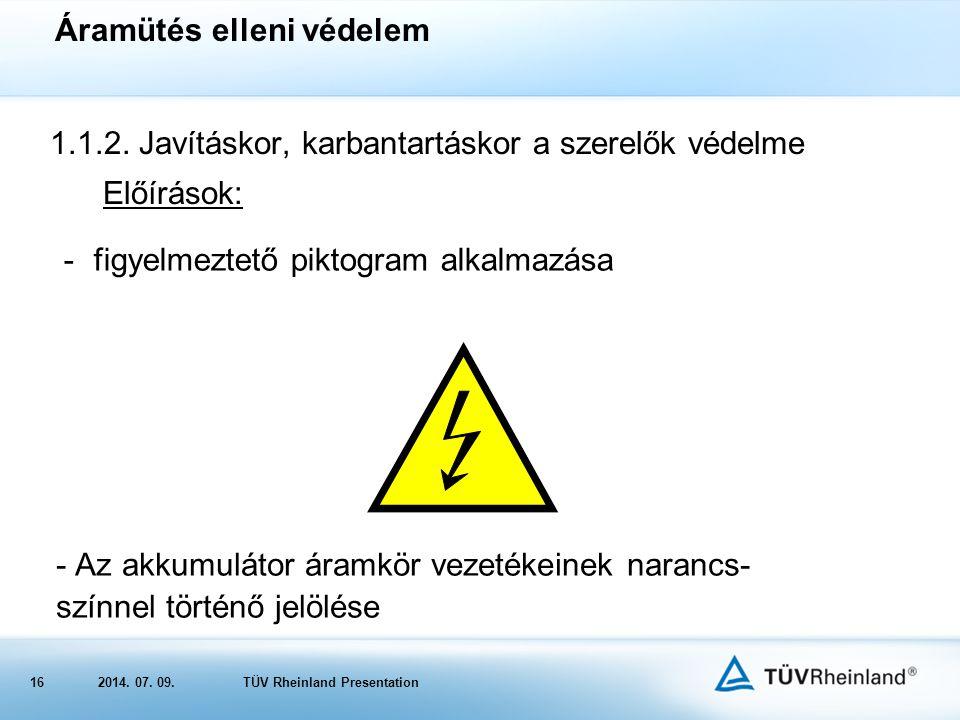 162014.07. 09.TÜV Rheinland Presentation 1.1.2.