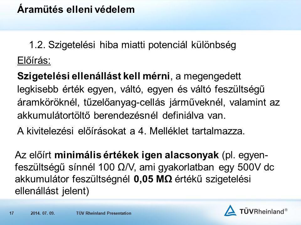 172014.07. 09.TÜV Rheinland Presentation 1.2.