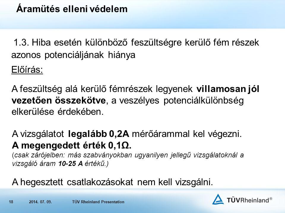 182014.07. 09.TÜV Rheinland Presentation 1.3.