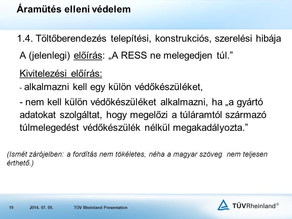 192014.07. 09.TÜV Rheinland Presentation 1.4.