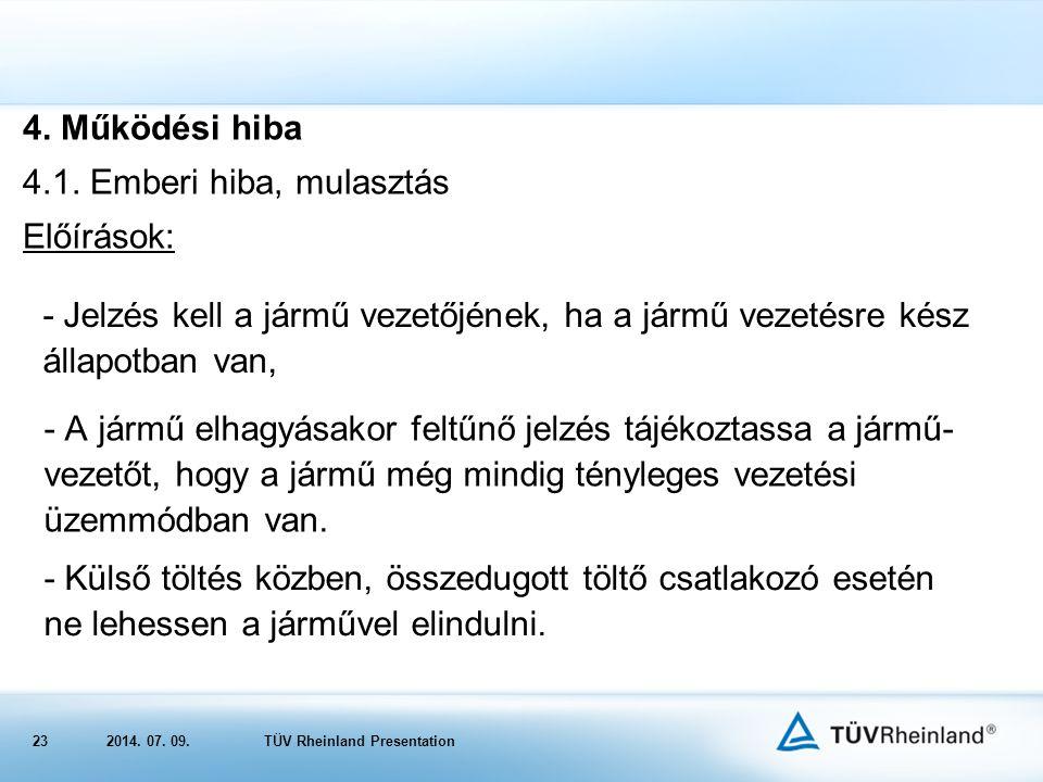 232014.07. 09.TÜV Rheinland Presentation 4. Működési hiba 4.1.