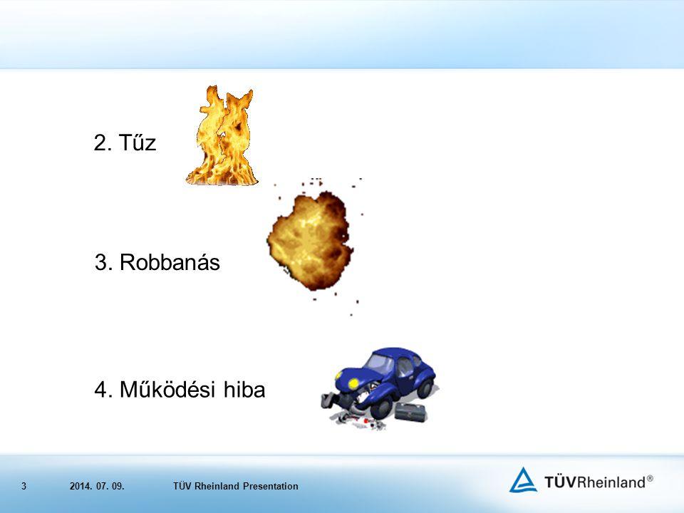 32014. 07. 09.TÜV Rheinland Presentation 2. Tűz 3. Robbanás 4. Működési hiba