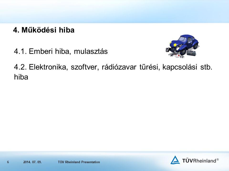 62014.07. 09.TÜV Rheinland Presentation 4. Működési hiba 4.1.