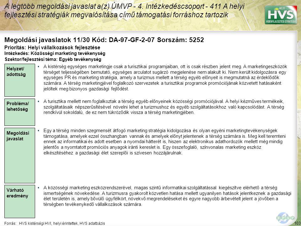 103 Forrás:HVS kistérségi HVI, helyi érintettek, HVS adatbázis Megoldási javaslatok 11/30 Kód: DA-97-GF-2-07 Sorszám: 5252 A legtöbb megoldási javaslat a(z) ÚMVP - 4.