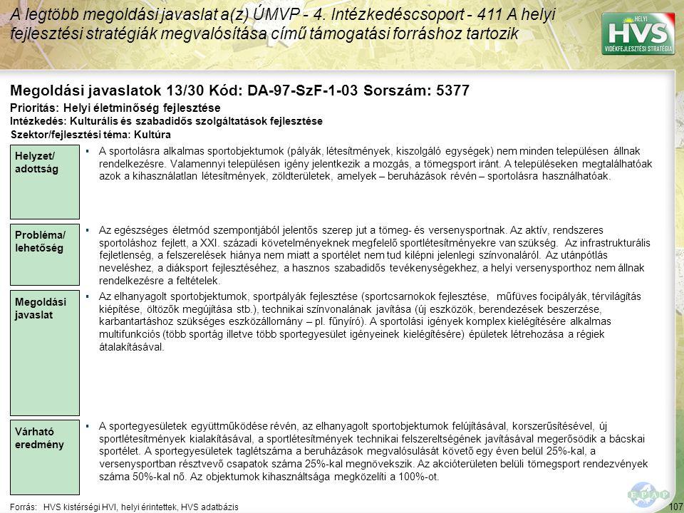 107 Forrás:HVS kistérségi HVI, helyi érintettek, HVS adatbázis Megoldási javaslatok 13/30 Kód: DA-97-SzF-1-03 Sorszám: 5377 A legtöbb megoldási javaslat a(z) ÚMVP - 4.