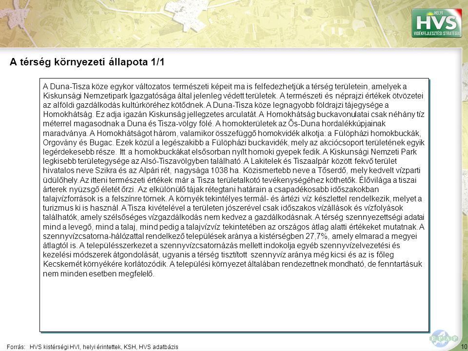 10 A Duna-Tisza köze egykor változatos természeti képeit ma is felfedezhetjük a térség területein, amelyek a Kiskunsági Nemzetipark Igazgatósága által jelenleg védett területek.